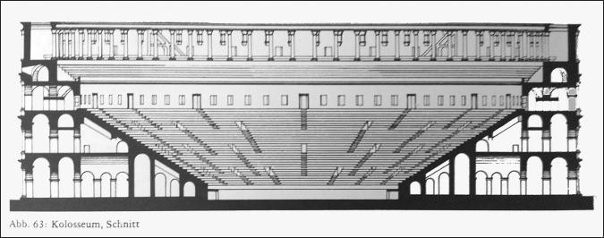 Querschnitt des Kolosseums in Rom
