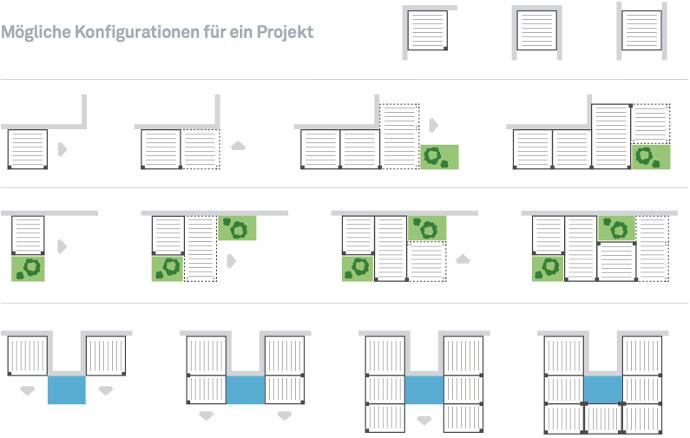Grafik mit den verschiedenen Anordnungen, Zusammenstellungen eines Lamellendaches